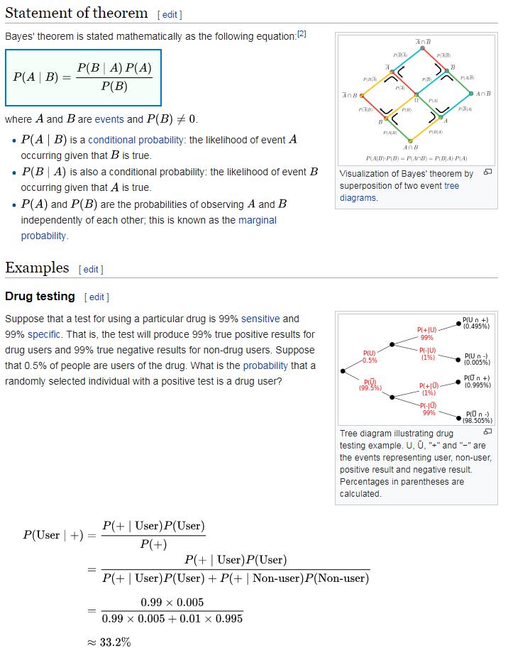 wikipedia_bayes